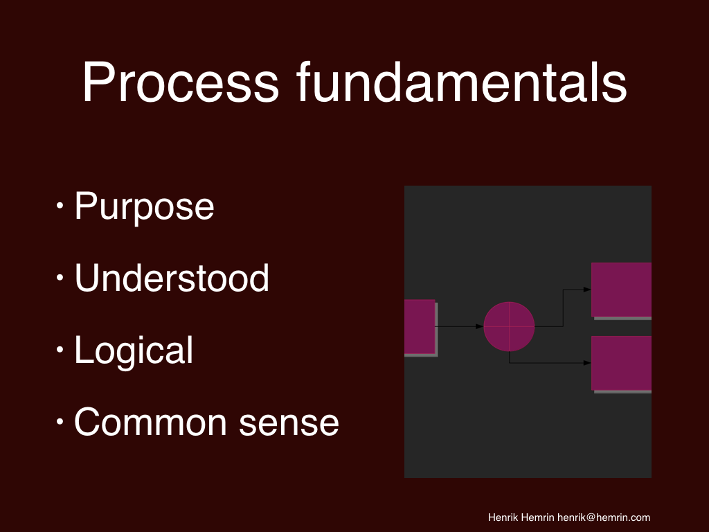 Process fundamentals summary
