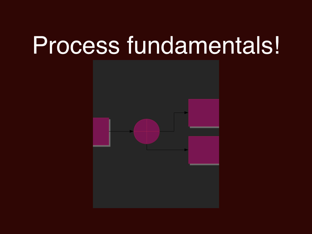Process fundamentals