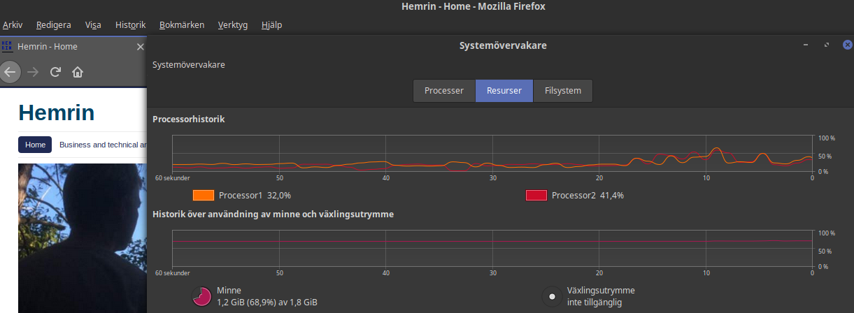 Resource monitor of Firefox browser